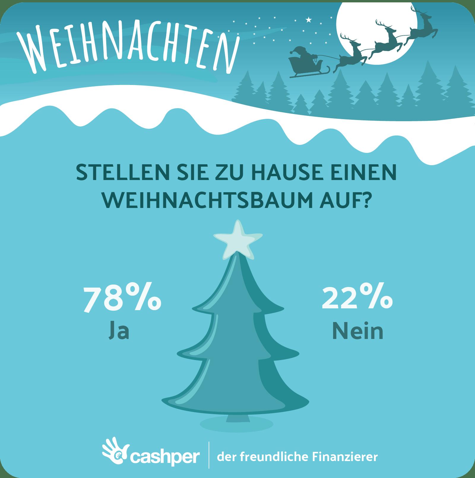 Weihnachten Am 6 Januar.Weihnachtsumfrage 2017 Wie Feiert Man Dieses Jahr Weihnachten